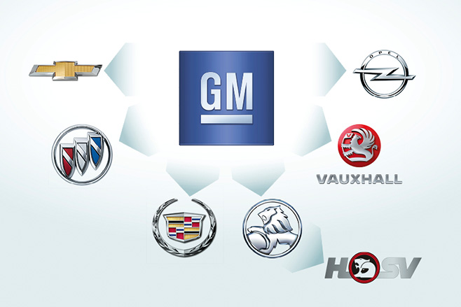 Car Companies Family Tree Images